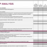 40 GAP Analysis Templates & Examples (Word, Excel, PDF)