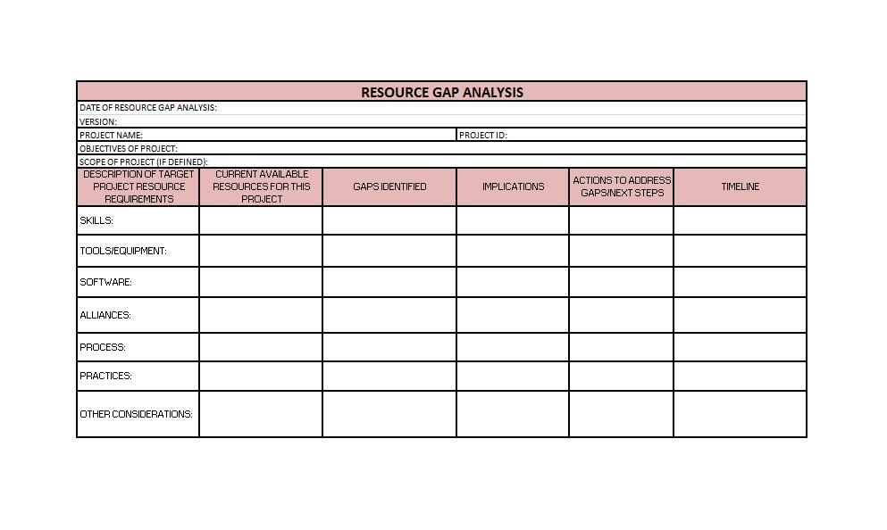 Gap Analysis Templates  Examples Word Excel Pdf  Free
