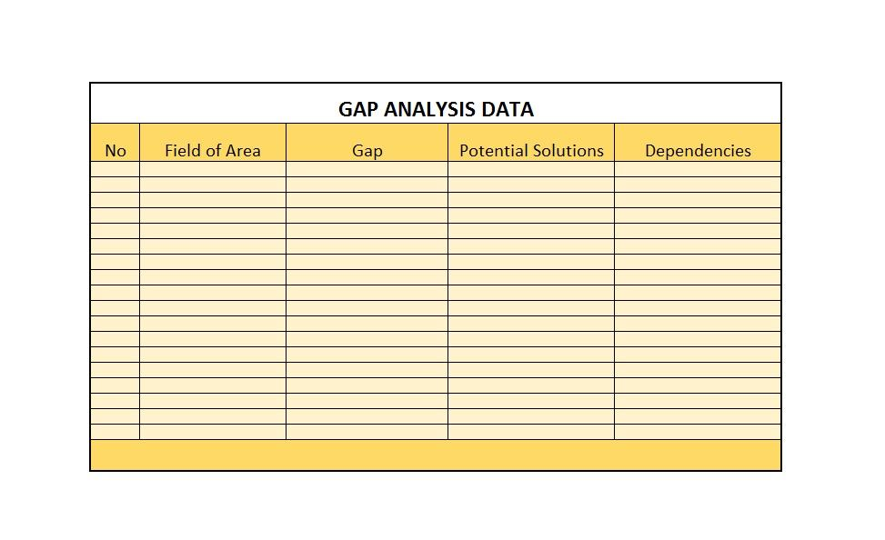 40 GAP Analysis Templates & Examples (Word, Excel, PDF) - Free ...