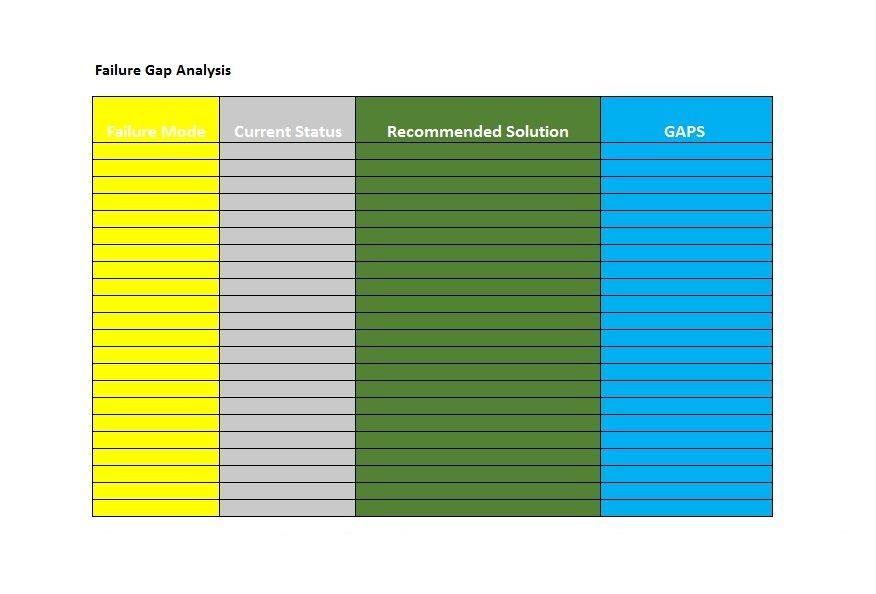 gap-analysis-template-34