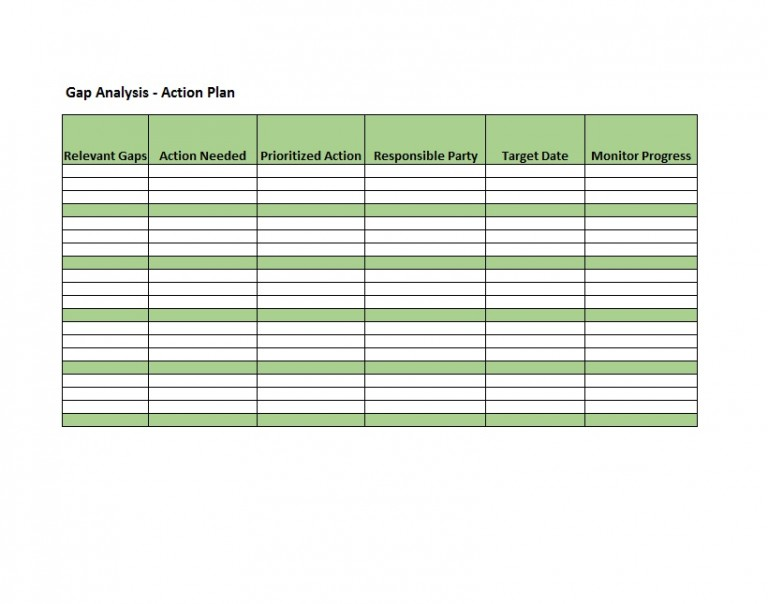 40 GAP Analysis Templates & Examples (Word, Excel, PDF) – Free ...
