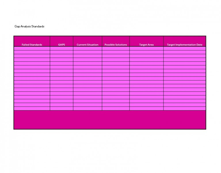 gap-analysis-template-39-768x604