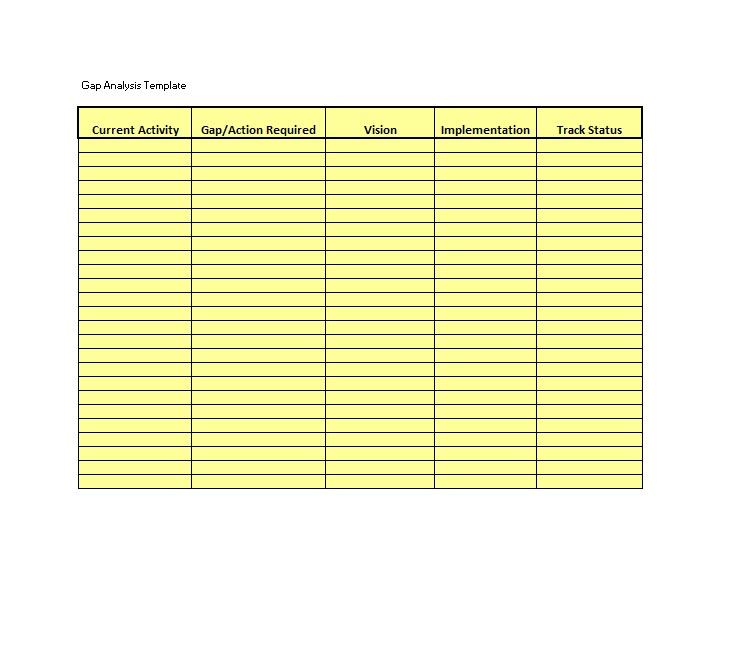 gap-analysis-template-40