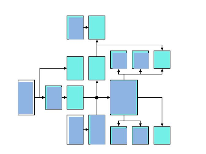 genogram-template-07