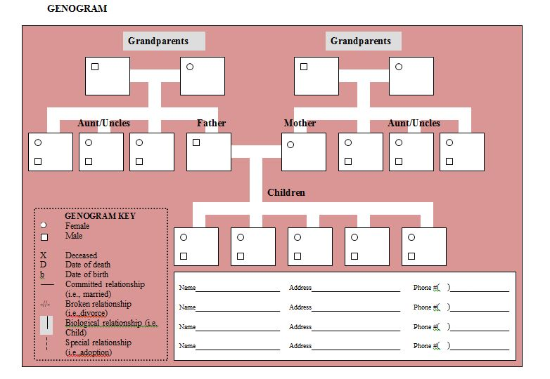 genogram-template-12