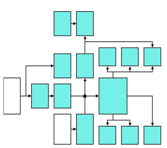 genogram-template-15