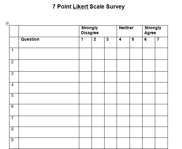 likert scale evaluation template - 30 free likert scale templates examples free template