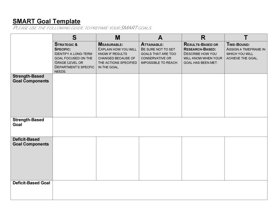 48 Smart Goals Templates, Examples & Worksheets – Free Template