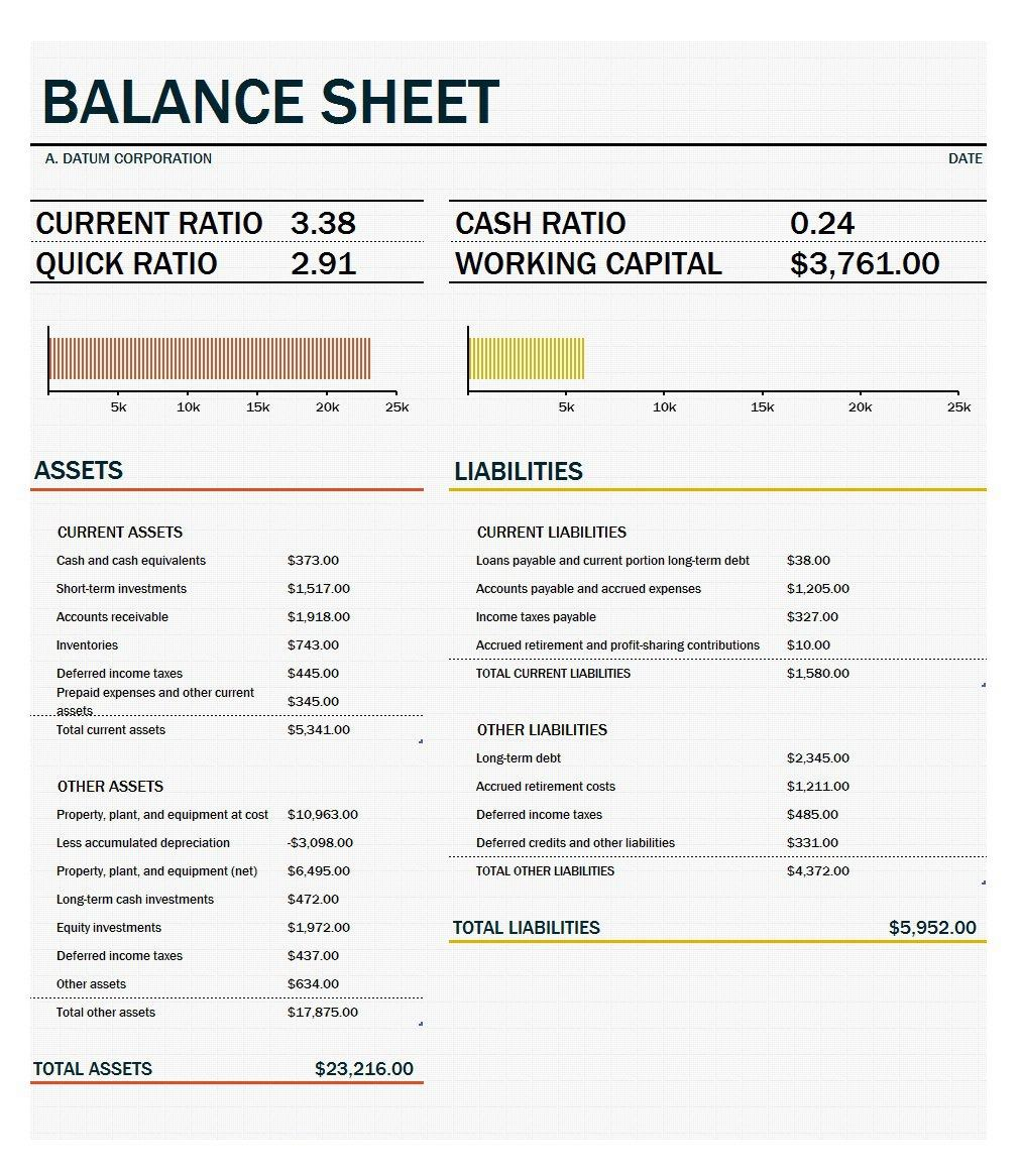 41 free balance sheet templates amp examples free template