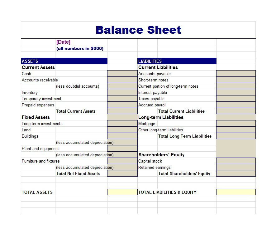 41 Free Balance Sheet Templates Examples Free Template Downloads