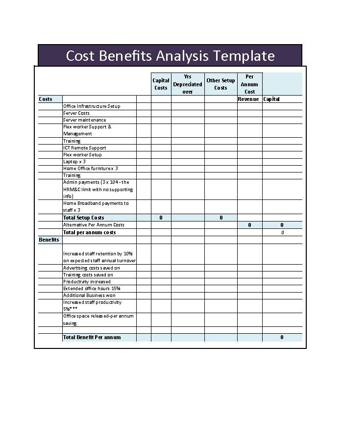 project report on cost analysis of This benefit-cost analysis is based on the project description and environmental analysis in the environmental impact report and other documents produced by the california department of water resources (dwr) or the us bureau of reclamation (bor) to support the waterfix proposal.
