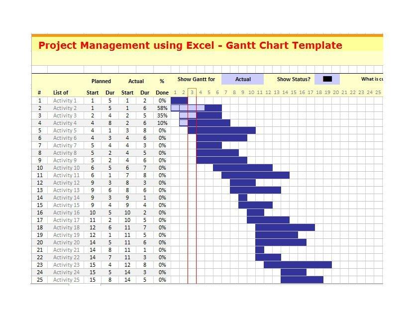 37 Free Gantt Chart Templates Excel Powerpoint Word Free Template Downloads