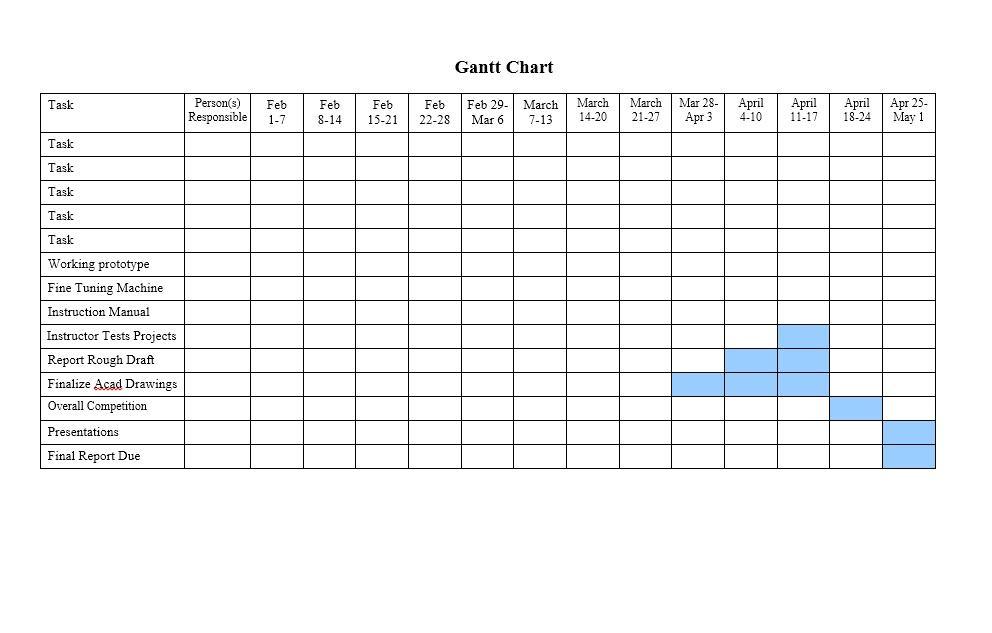 37 Free Gantt Chart Templates (Excel, PowerPoint, Word ...