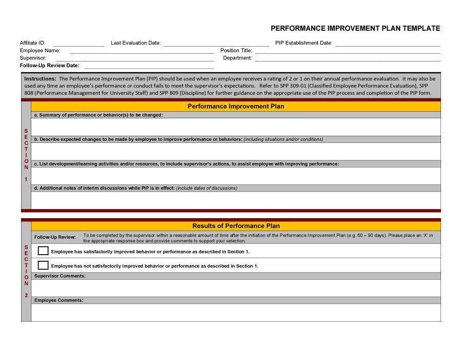 41 Free Performance Improvement Plan Templates & Examples ...