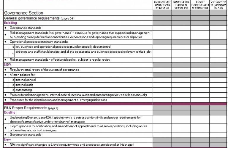 40 GAP Analysis Templates & Examples (Word, Excel, PDF)