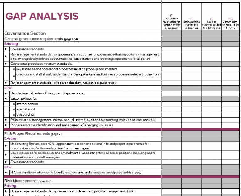 40 Gap Analysis Templates Amp Examples Word Excel Pdf